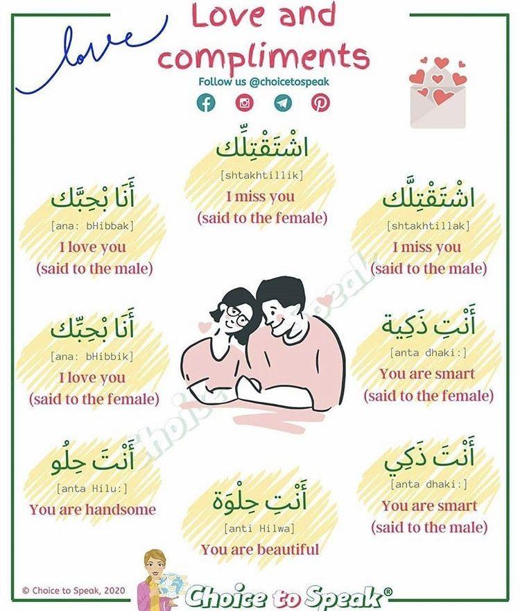 Expressions In Arabic Arabic Language Learn Arabic Language Learning Arabic