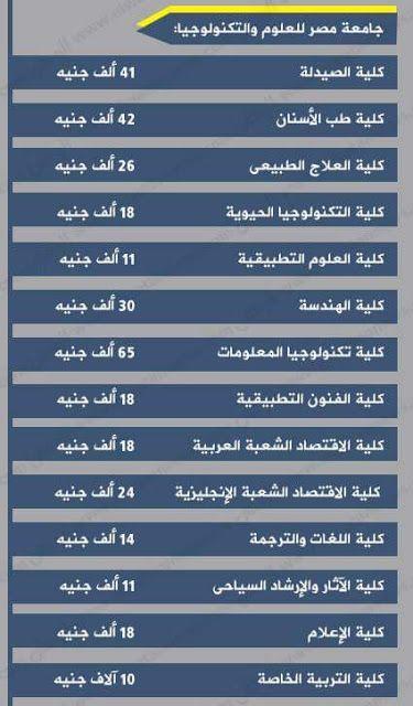 أسعار ومصروفات جامعة مصر للعلوم والتكنولوجيا فى مصر 2016 2017 بعد الزيادة Private University University Egypt