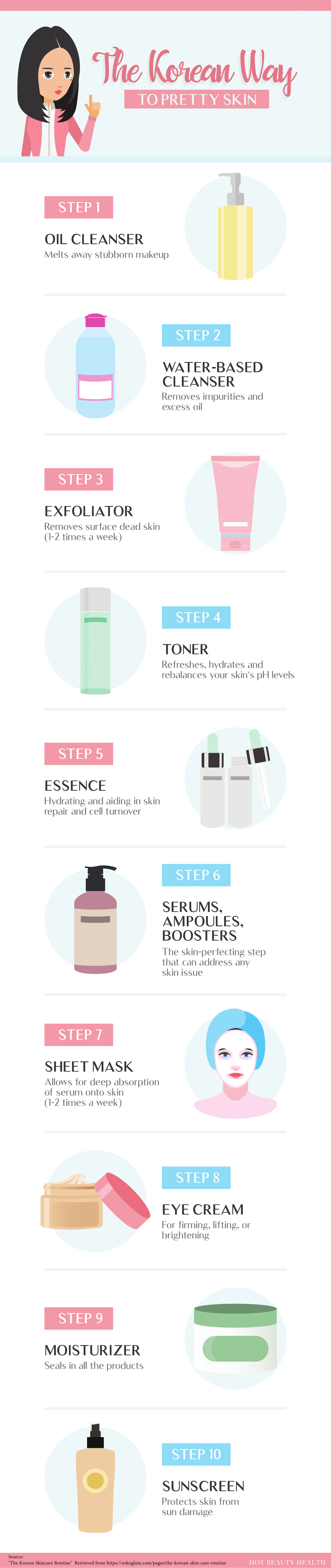 7 Enriching Winter Skin Care Best Practices For Healthy Skin Korean 10 Step Skin Care Skin Care Routine Steps Skin Care