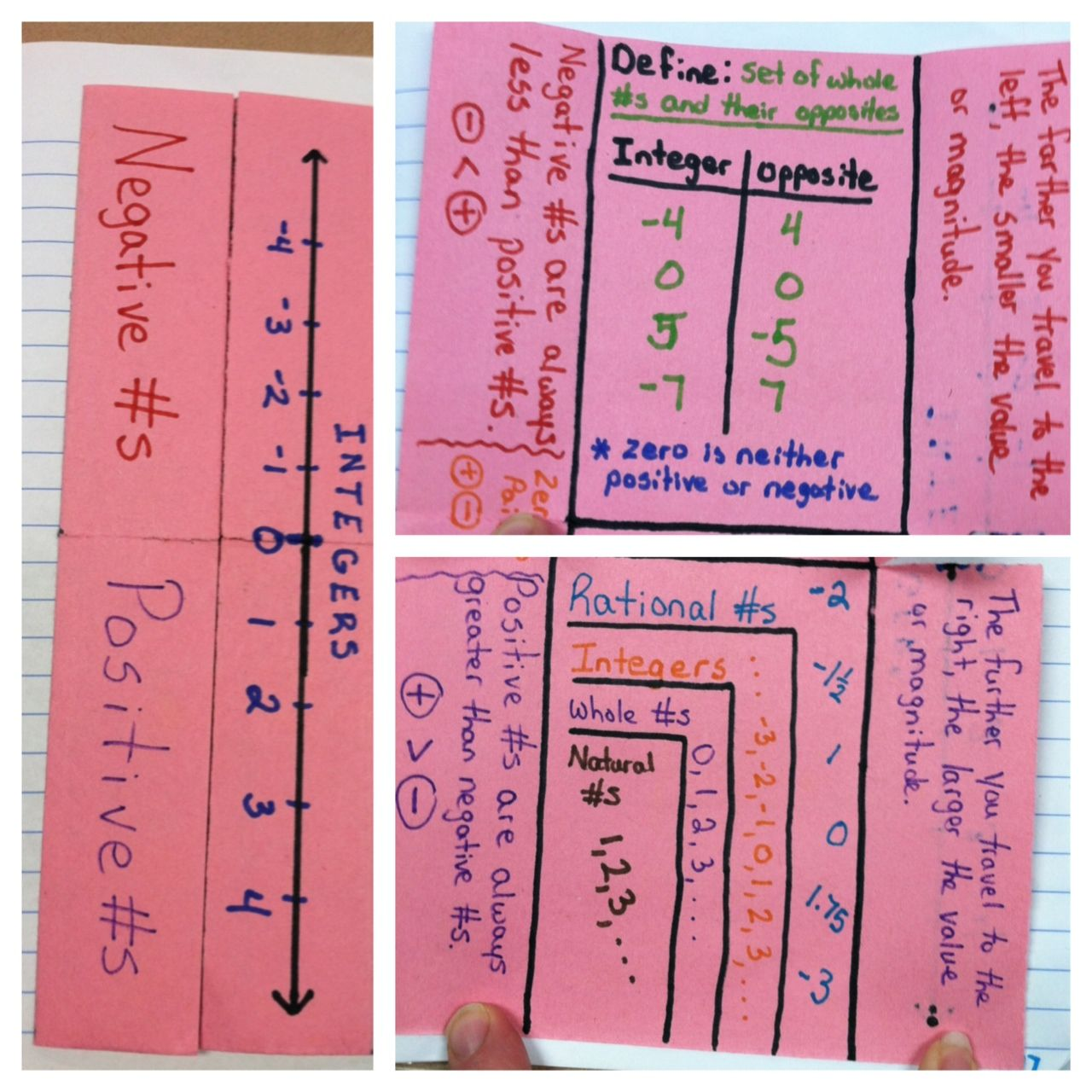 Fresh Ideas - Integer Foldable Math interactive notebook, Sixth grade math