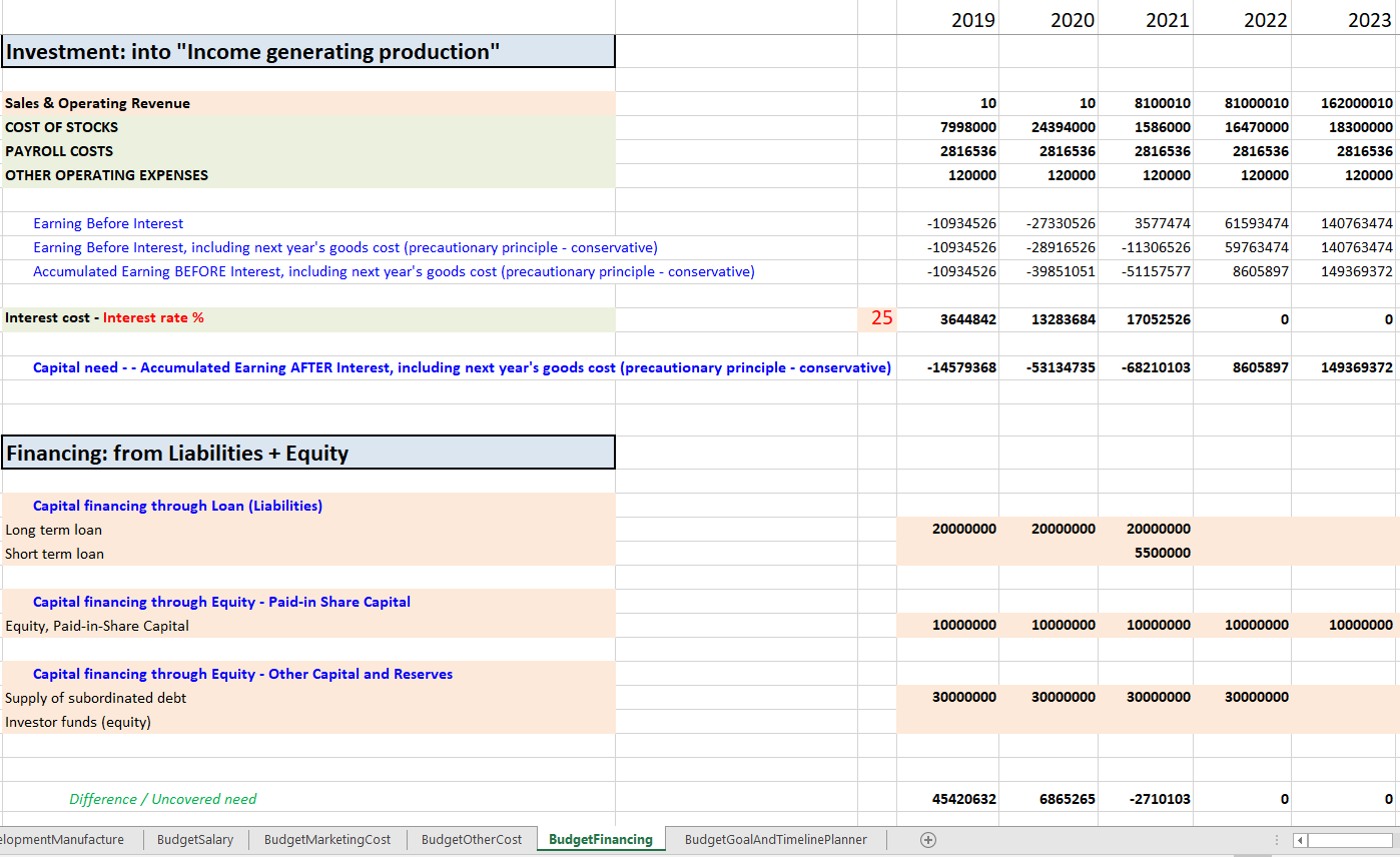 Excel Accounting Budget Analysis Bookkeeping templates