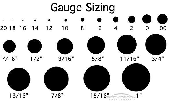 gauges actual size chart: Ear stretching size chart google search jewlery pinterest