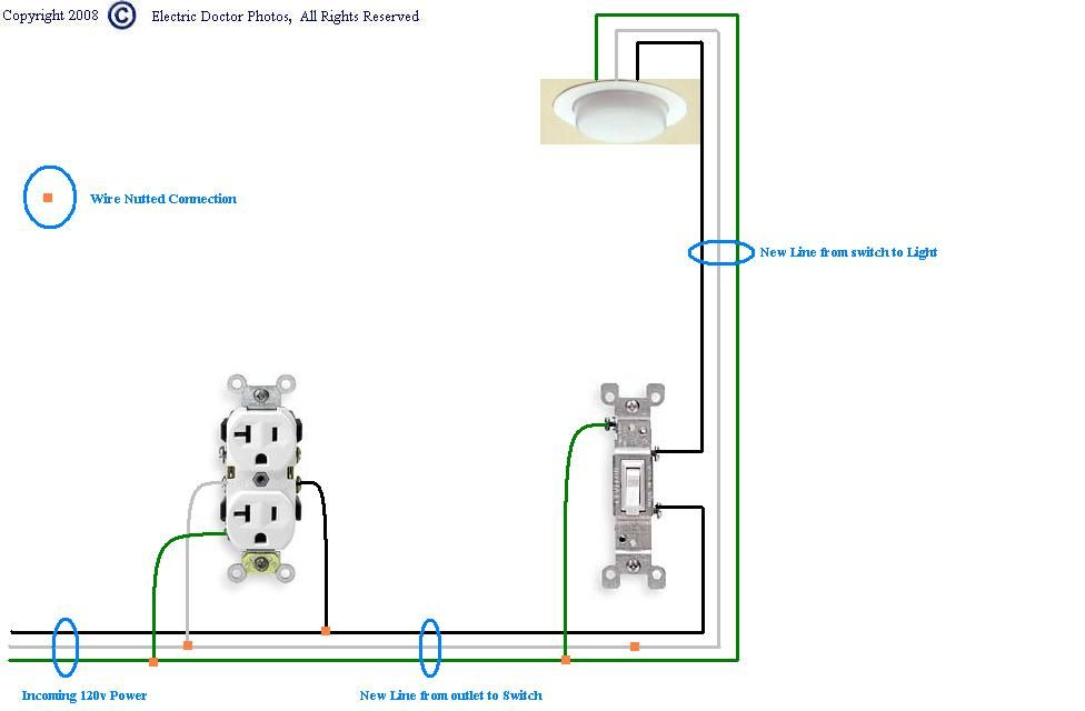 How To Wire An Outlet To A Switch To A Light: How to wire a switch off an outlet diagramrh:svlc.us,Design