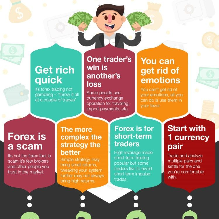 Daily Signals On Forex Trading Forex Trading How To Get Rich