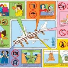 Flight Safety Instruction Manual  GoogleSgning  Young WomenS