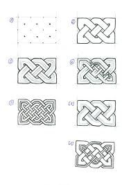 Celtic Knots And Their Meanings Chart Google Search