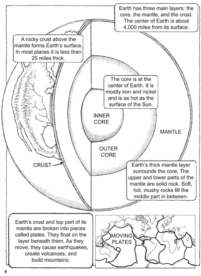Welcome To Dover Publications Earth Science Activities Earth Science Lessons Earth Science Projects