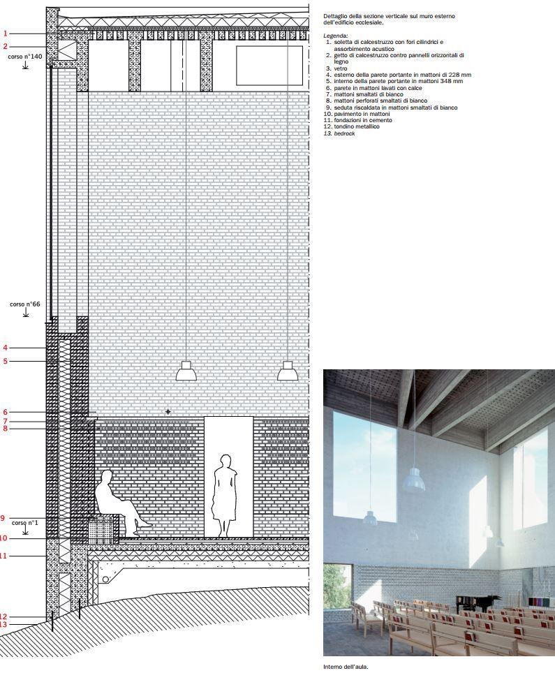 Costruire in laterizio: http://costruire.laterizio.it/costruire/_pdf/n149/149_24_29.pdf