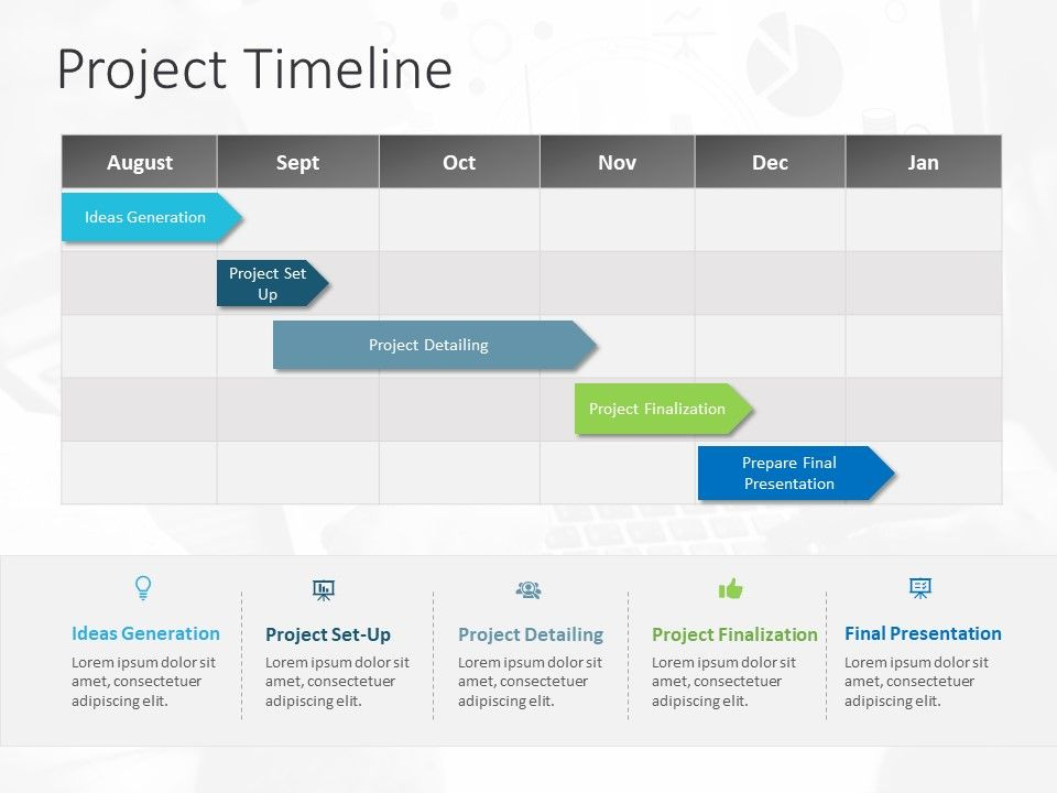 Project Timeline Powerpoint Template 2 Project Planning Templates Slideuplift Project Planning Template Powerpoint Templates Project Timeline Template