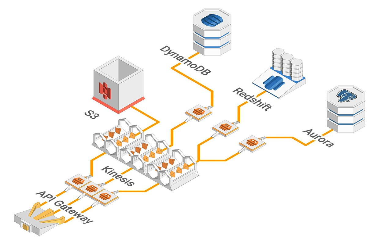 14 Automatic Aws 3d Diagrams