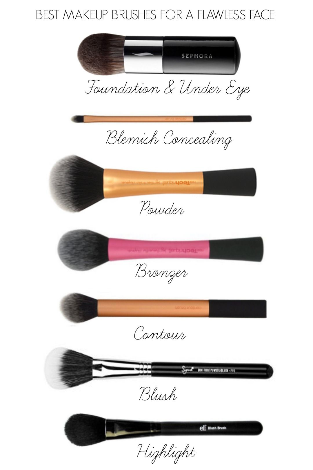 b4988a41cb BEST Makeup Brushes for a Flawless Face!