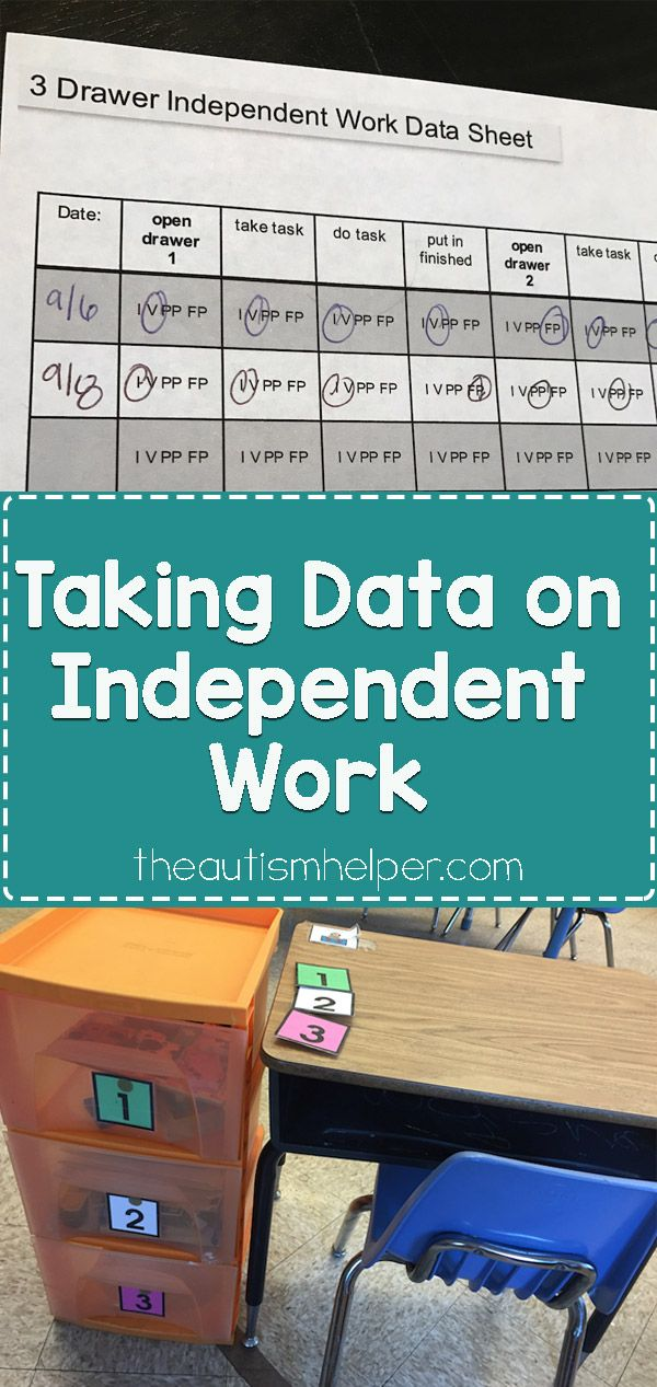 Taking Data on Independent Work Autism, Data collection and Asd