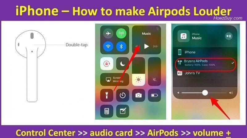 Pin By Trekbook India On Apple How To Make Headphones Iphone Music Iphone