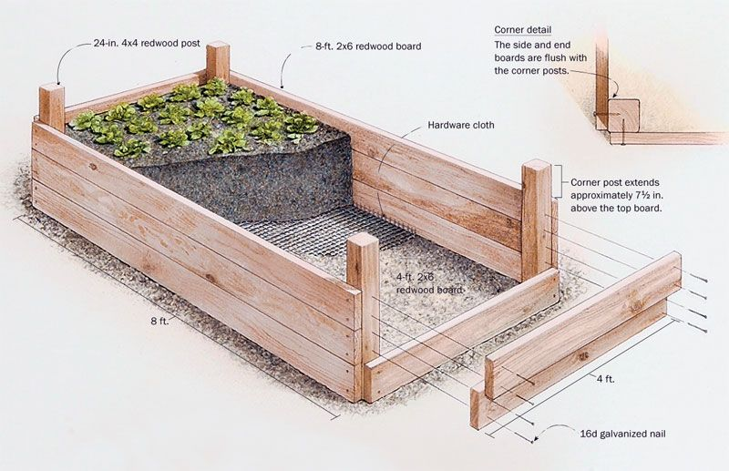 Materials List Per Bed One 8 Ft 4x4 Redwood Post For Corners