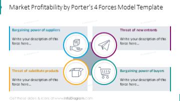 Market Analysis Presentation Diagrams (PPT Template
