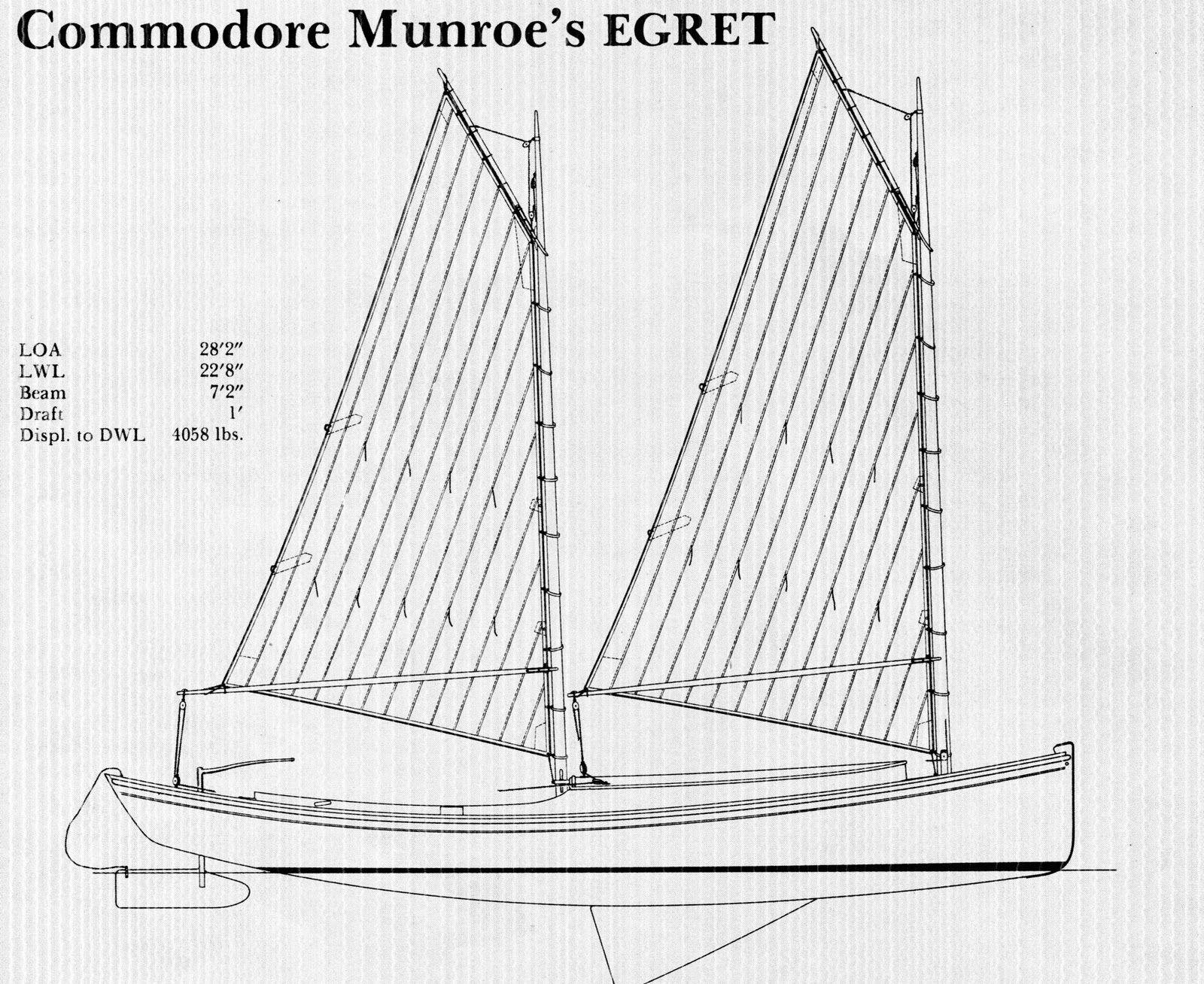 "Ralph Munroe's ""Egret""   Wooden boats, Boat, Sharpie"
