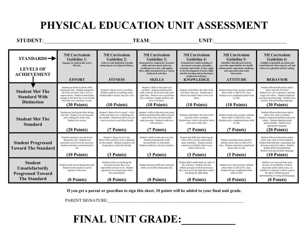 I Found This Great Rubric On A Blog Called Phys Ed Review