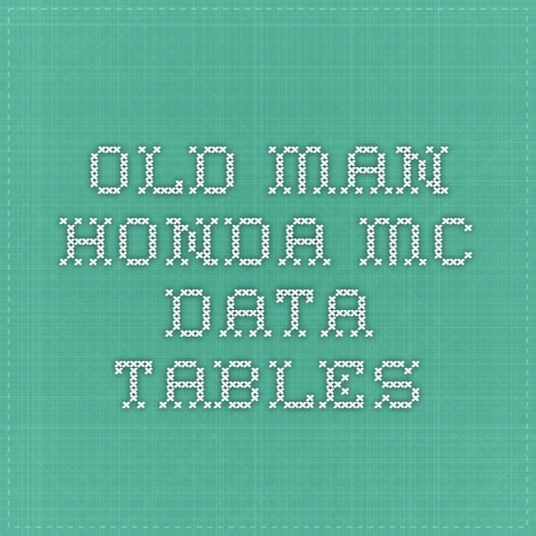 Old Man Honda MC Data Tables | Automotive and Motorcycle | Pinterest ...