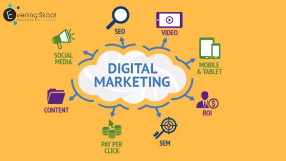 Evening Skool Provides Best Digital Marketing Course In Chandigarh And Mohali Web Development Training Digital Marketing Training Marketing Courses