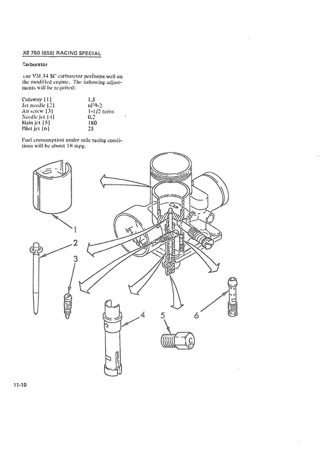 Pin On Carburador Mikuni