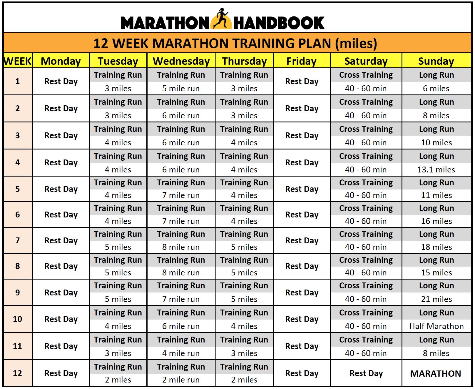 12 Week Marathon Training Plan