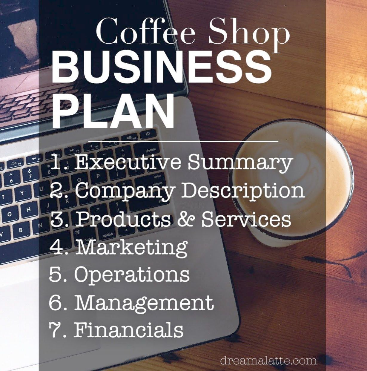 Marketing Ideas During Event Business Planning Job Titles Coffee