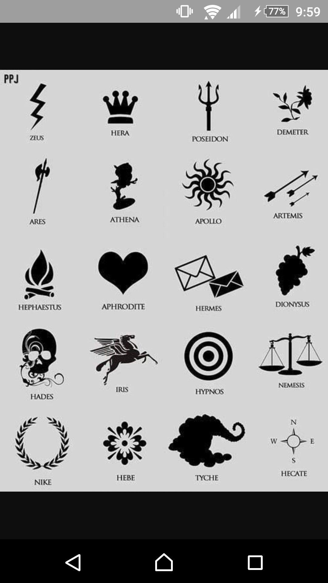god symbols im probly athena hermes hades or tyche