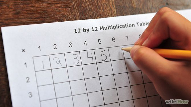 How To Teach The Multiplication Tables Your Child With Sample