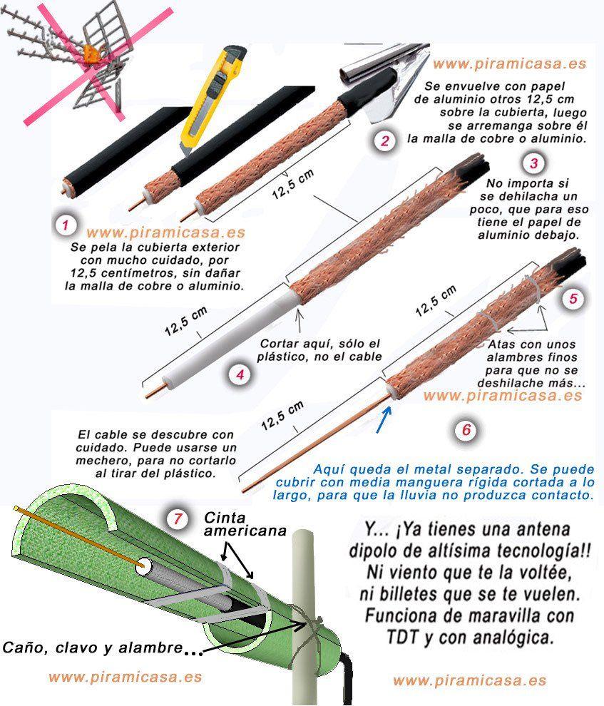 Antena Para Tv Potente Y Facil De Hacer Antena Dipolo Antenas Para Tv Dipolo