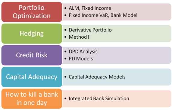 Investment risk management workshop cuba investment