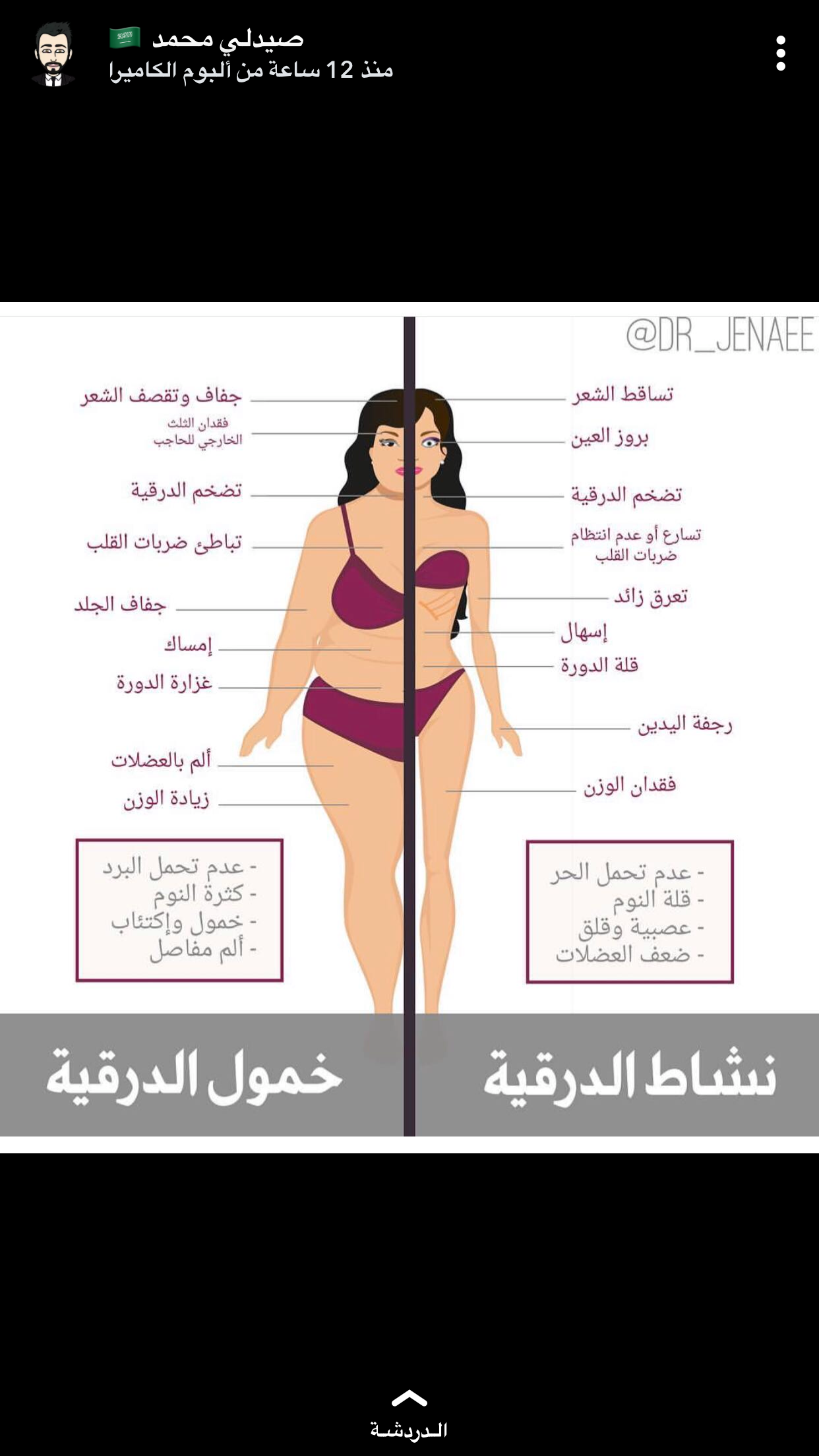Pin By Liya Josef On ص Health Fitness Nutrition Beauty Skin Care Routine Body Skin Care