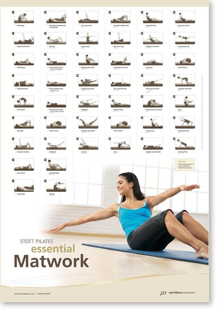 Stott Pilates Wall Chart Essential Matwork Pilates