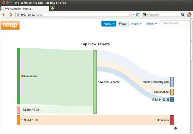 network monitoring | Linux | Ubuntu | Chromebooks | etc  in