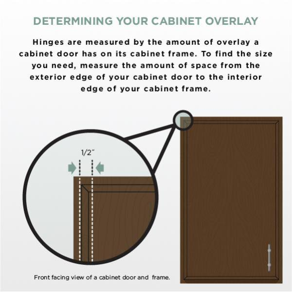 Everbilt 35 Mm 105 1 2 In Overlay Cabinet Hinge 5 Pairs H70223e Np U1 The Home Depot Overlay Cabinet Hinges Face Frame Cabinets Hinges For Cabinets
