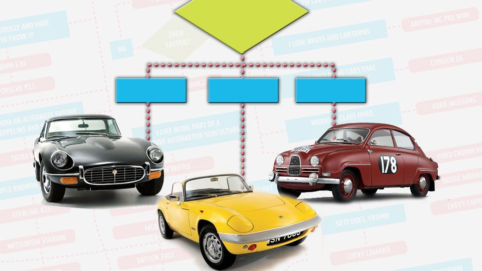 This Flowchart Will Tell You Exactly Which Classic Car To Buy ...
