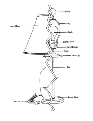 DIY Lamp Rewiring