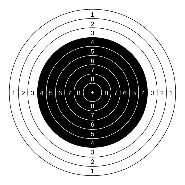 photograph regarding Printable Air Rifle Targets identified as Pin upon Luggeweer skiet