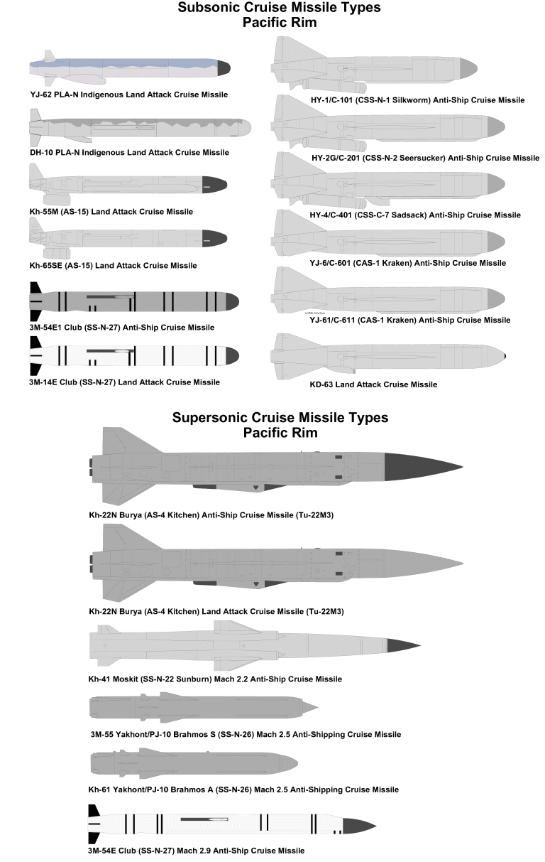 Cruise missile country of the Soviets