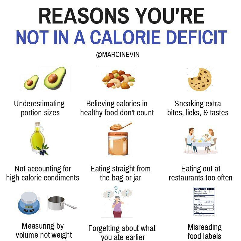 Marci Nevin Health Coach On Instagram I M In A Calorie Deficit But I M Still Not Losing Weight Help This Calorie Deficit Calorie Healthy Food Choices