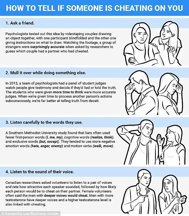 How To Tell If Someone Hates You Body Language
