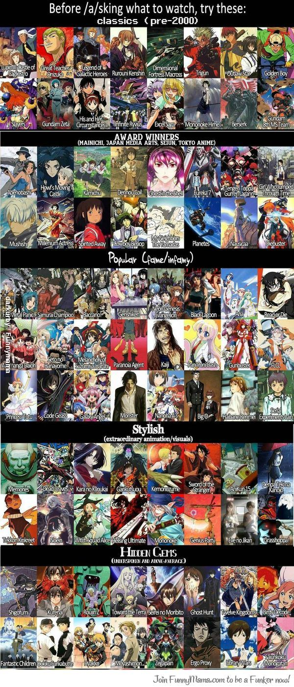 Anime You Might Like Anime Recommendations Anime Titles Anime Funny