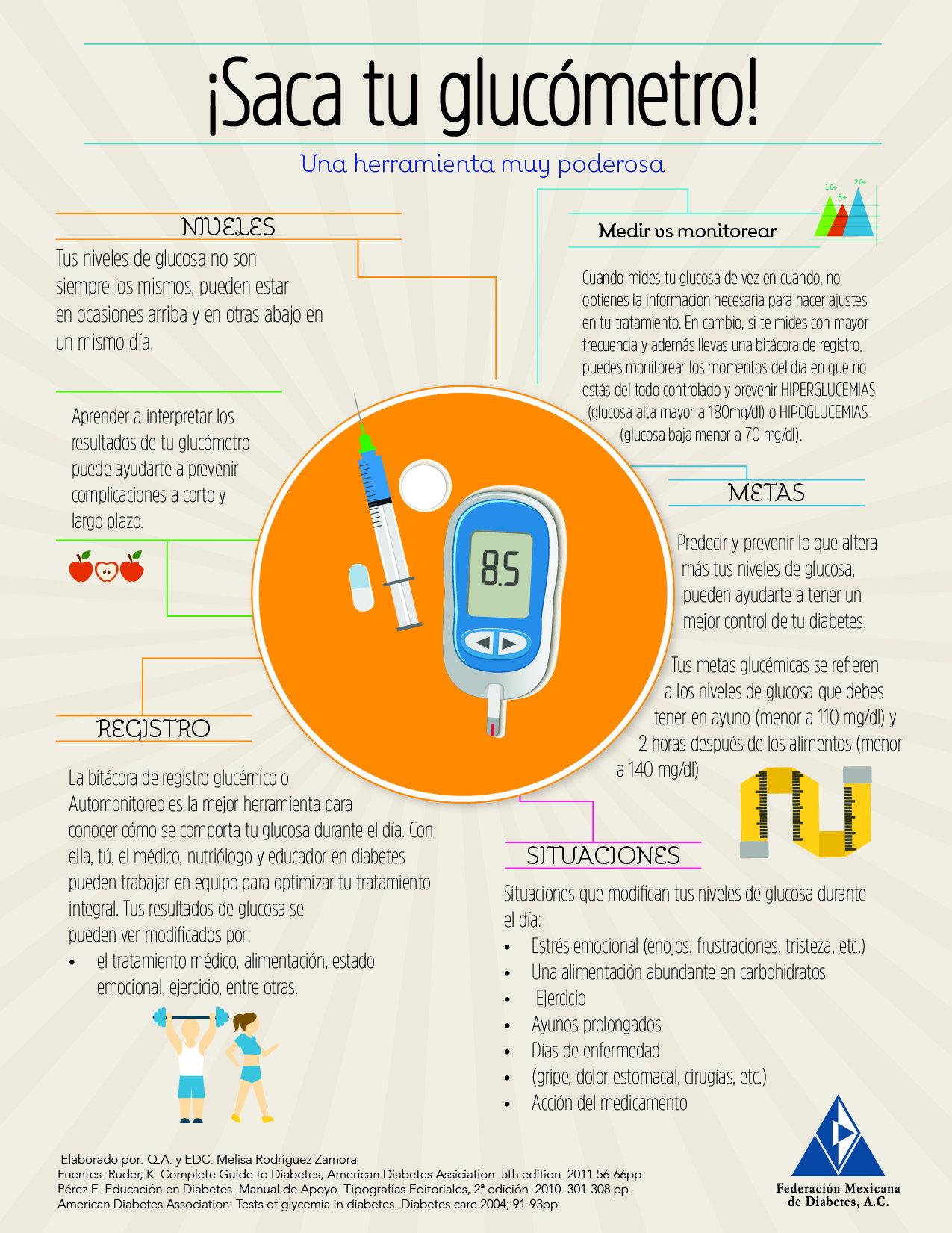 Monitoreo y ajuste de azúcar en la sangre para diabetes tipo 1