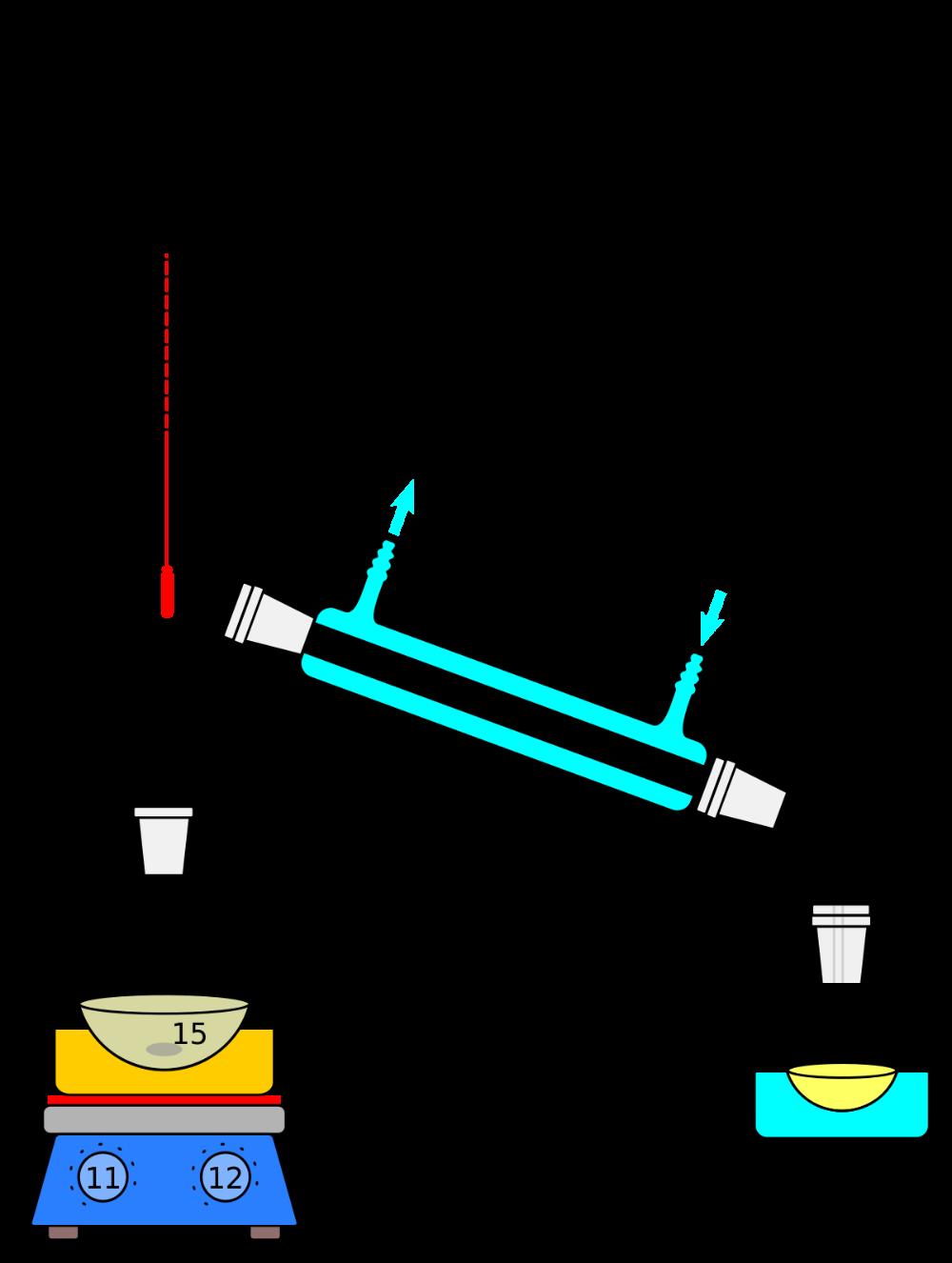 operation d'evapeuration d'eau en laboratoire   Recherche Google ...