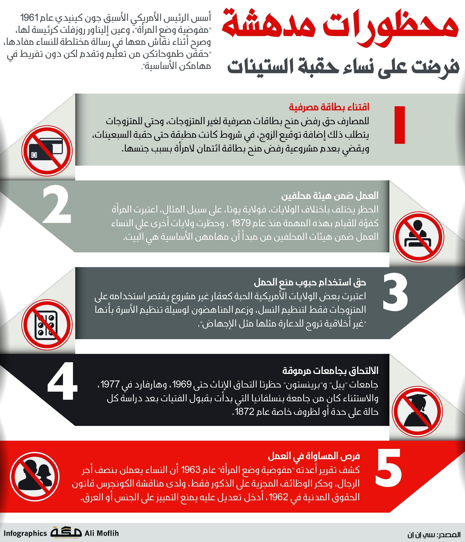 محظورات مدهشة فرضت على نساء حقبة الستينات صحيفة مكة انفوجرافيك منوعات Infographic Makkah Pandora Screenshot
