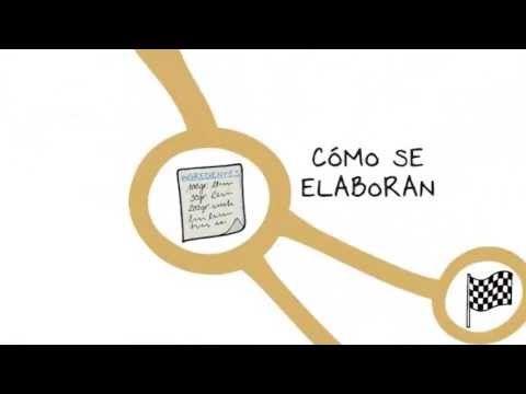 ▶ Curso de Mapas mentales: 7 - Las siete reglas básicas - YouTube