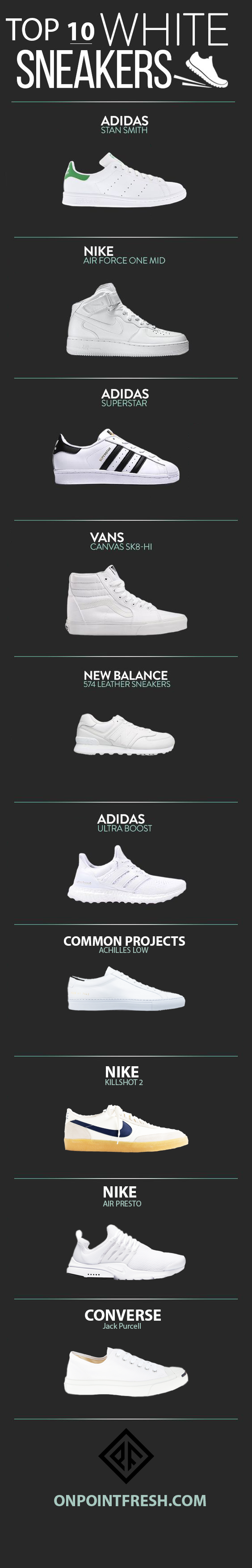 best quality b4f46 769f0 top-10-white-sneakers-infographic Más Sneakers 2016, Adidas Shoes Men