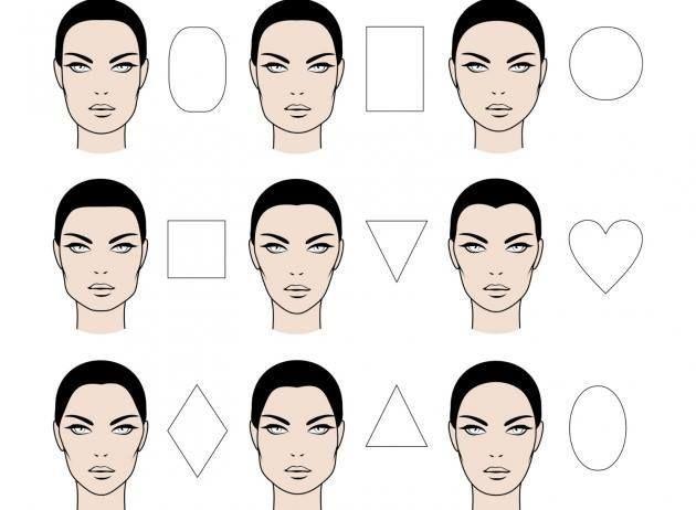 Para Ayudarte A Identificar El Tipo De Rostro Debes Guiarte Por Los Dibujos Que Encontraras A Continua Gesichtsform Bestimmen Gesichtsform Frisur Gesichtsform