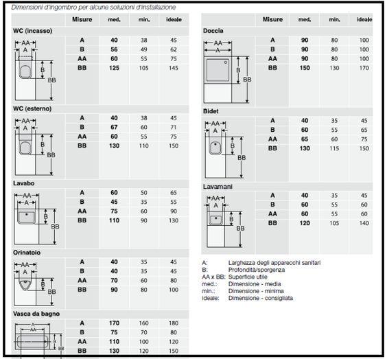Varie-misure-standard-apparecchi-sanitari-1-1.png (800×743 ...