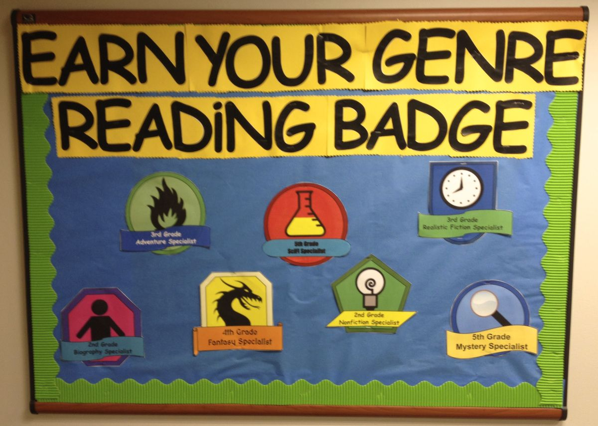 Create Badges For Different Genres Ds Can Earn A