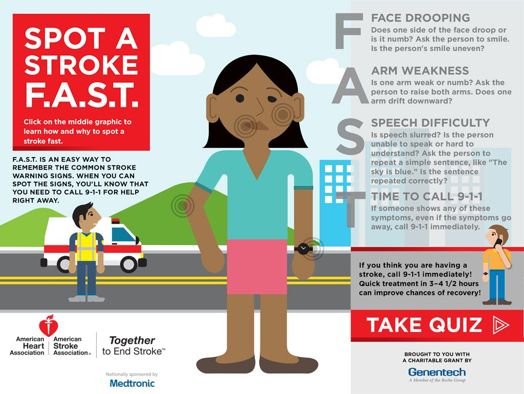 Pin By Glenwood Regional Medical Cent On Stroke Awareness Heart Facts Stroke Awareness Family And Consumer Science